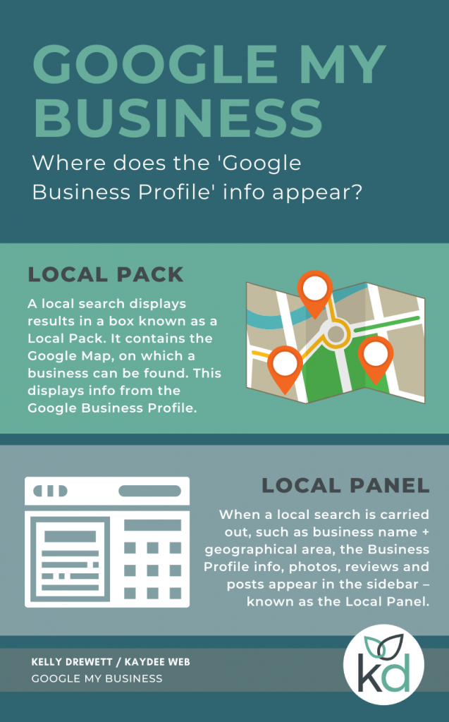 Google Brand Pages now known as Google Business Profiles - where does the information appear on a Google search?